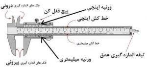 اندازه گیری ابعاد کلی در سیم و کابل