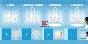 اصول روشنایی