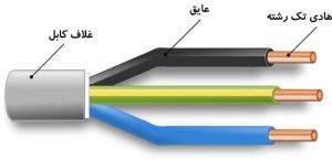 غلاف کابل